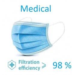 3PLY Medical χειρουργική Μάσκα Προσώπου Κουτί 50 τμχ. (πιστοποιημένο προϊόν)